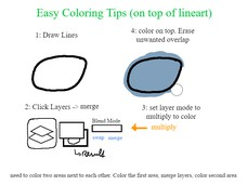 1: Draw Lines 2: Click Layers -> Swap Blend Mode swap merge 3: set layer mode to multiply to color multiply merge 4: color on top. Erase unwanted overlap merge Easy Coloring Tips (on top of lineart) need to color two areas next to each other. Color the first area, merge layers, color second area